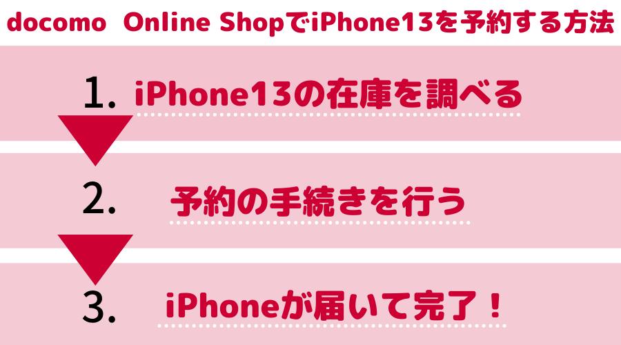 iPhone13 ドコモ 購入